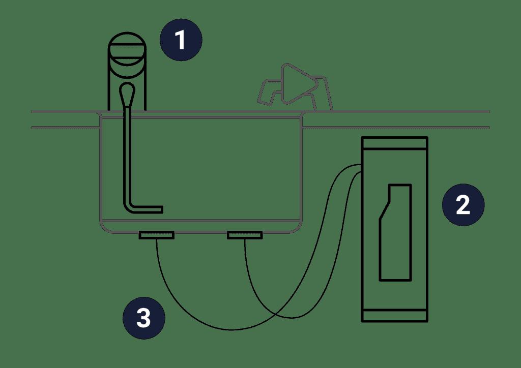 Schematische werking van het AquaFox systeem
